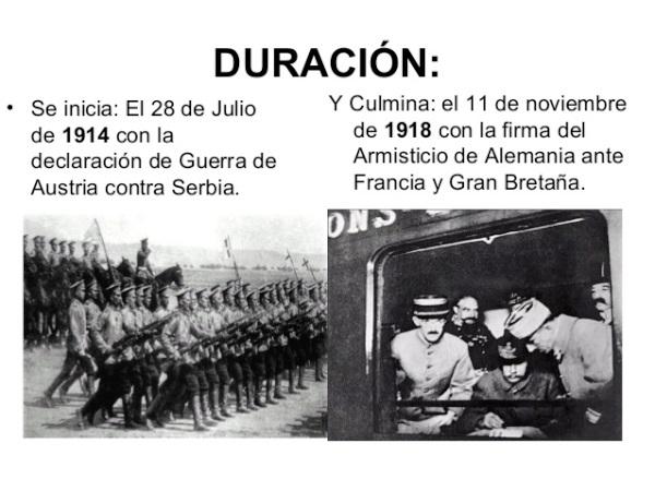 Historia de la Primera Guerra Mundial (resumen)