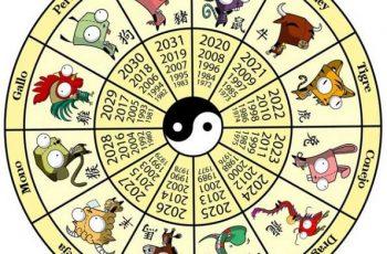 ¿Qué es el calendario chino?